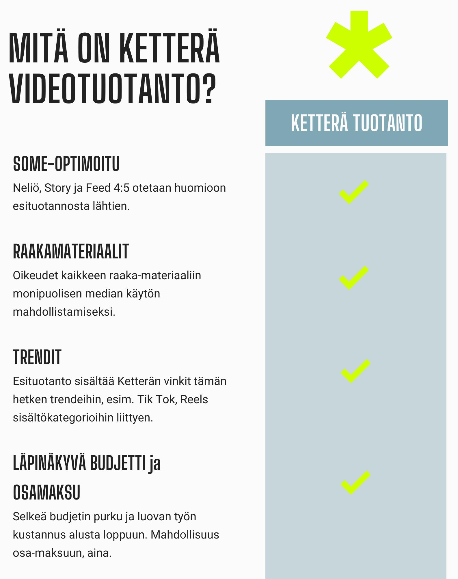 Videotuotanto Helsinki, Tampere, Turku
